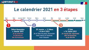 parcoursup2021.png